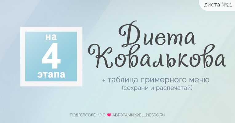 Диета Ковалькова: меню на неделю и на каждый день