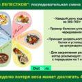 Цветочная диета